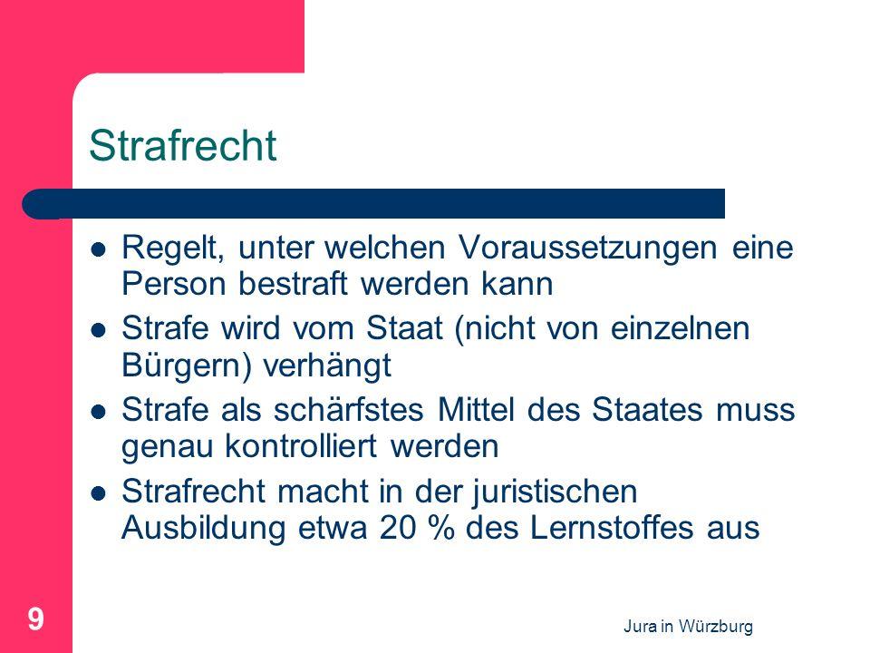 Jura in Würzburg 9 Strafrecht Regelt, unter welchen Voraussetzungen eine Person bestraft werden kann Strafe wird vom Staat (nicht von einzelnen Bürgern) verhängt Strafe als schärfstes Mittel des Staates muss genau kontrolliert werden Strafrecht macht in der juristischen Ausbildung etwa 20 % des Lernstoffes aus