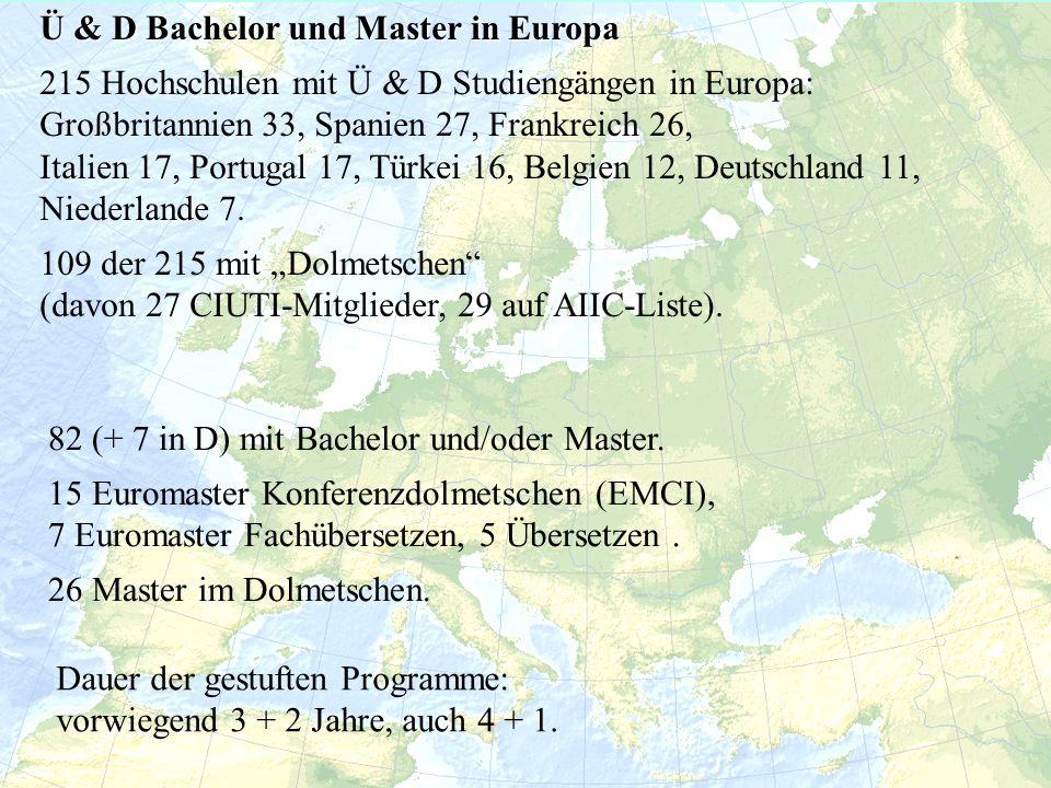 Ü & D Bachelor und Master in Europa 215 Hochschulen mit Ü & D Studiengängen in Europa: Großbritannien 33, Spanien 27, Frankreich 26, Italien 17, Portugal 17, Türkei 16, Belgien 12, Deutschland 11, Niederlande 7.