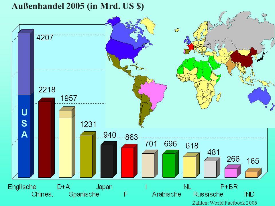 Neue EU-Mitglieder ab 1.5.04: Land Bevölker.