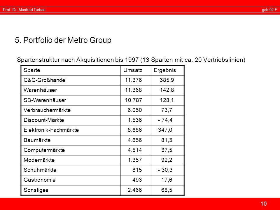 geh-02-FProf. Dr. Manfred Turban 10 5. Portfolio der Metro Group Spartenstruktur nach Akquisitionen bis 1997 (13 Sparten mit ca. 20 Vertriebslinien) S