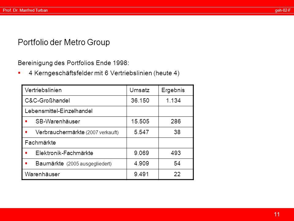geh-02-FProf. Dr. Manfred Turban 11 Portfolio der Metro Group Bereinigung des Portfolios Ende 1998: 4 Kerngeschäftsfelder mit 6 Vertriebslinien (heute