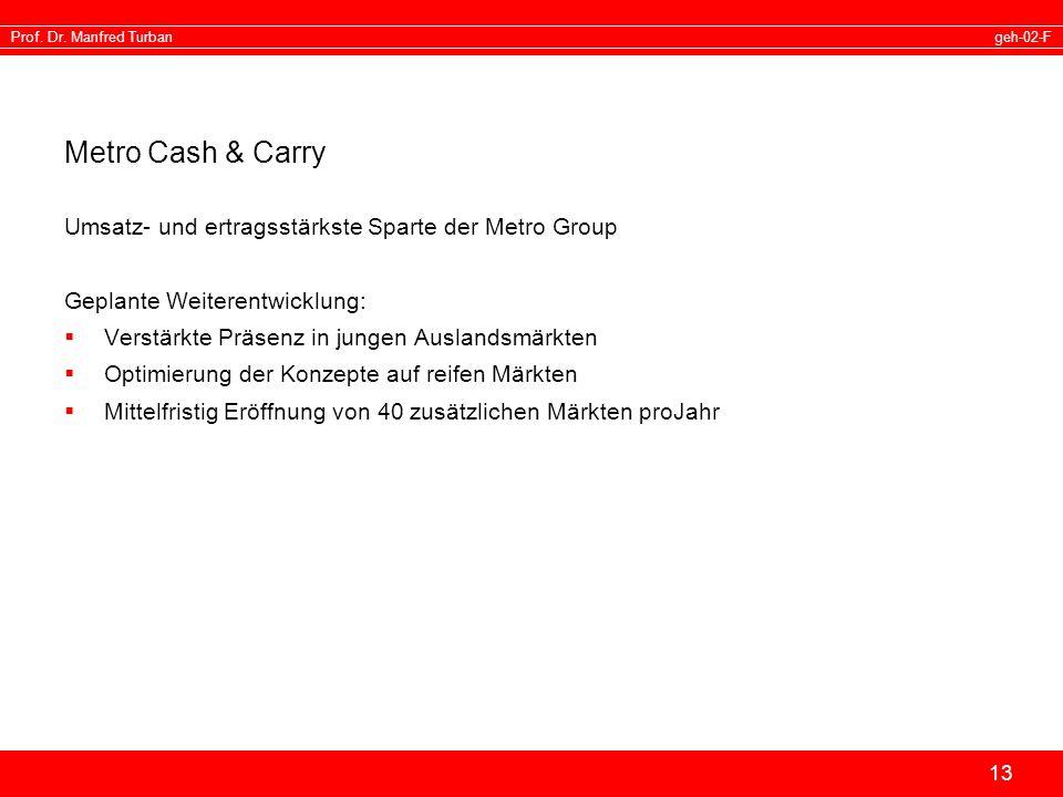 geh-02-FProf. Dr. Manfred Turban 13 Metro Cash & Carry Umsatz- und ertragsstärkste Sparte der Metro Group Geplante Weiterentwicklung: Verstärkte Präse