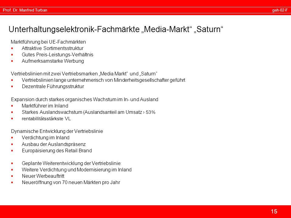 geh-02-FProf. Dr. Manfred Turban 15 Unterhaltungselektronik-Fachmärkte Media-Markt Saturn Marktführung bei UE-Fachmärkten Attraktive Sortimentsstruktu