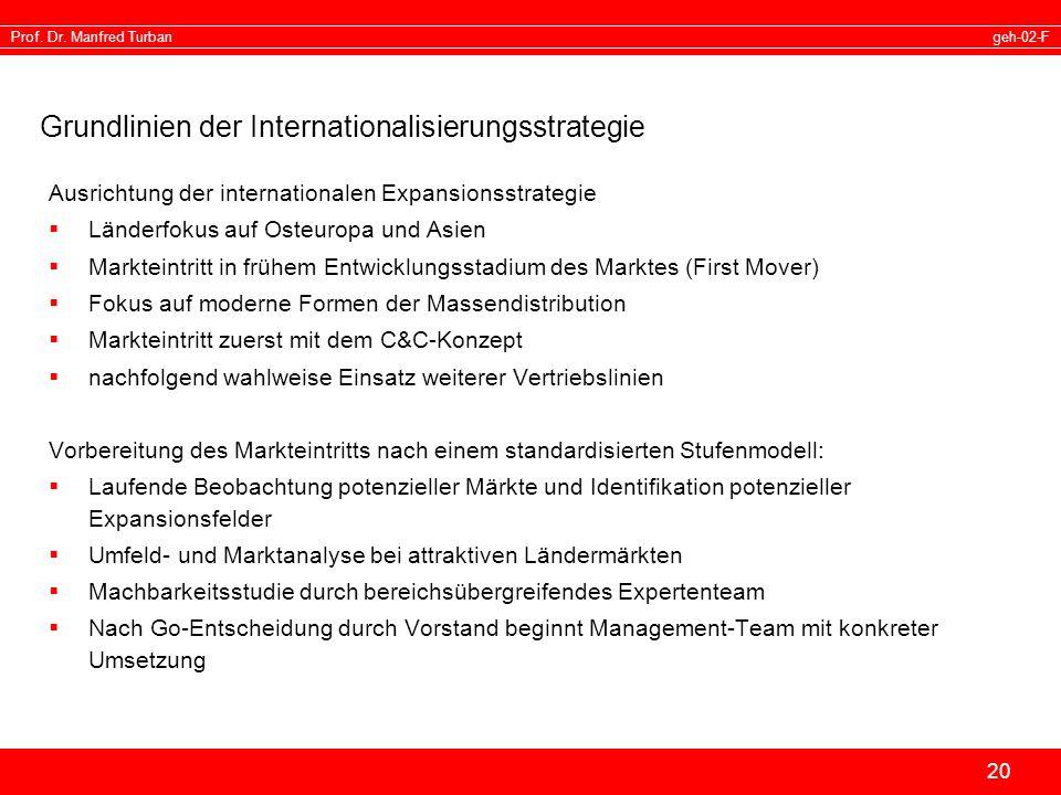 geh-02-FProf. Dr. Manfred Turban 20 Grundlinien der Internationalisierungsstrategie Ausrichtung der internationalen Expansionsstrategie Länderfokus au