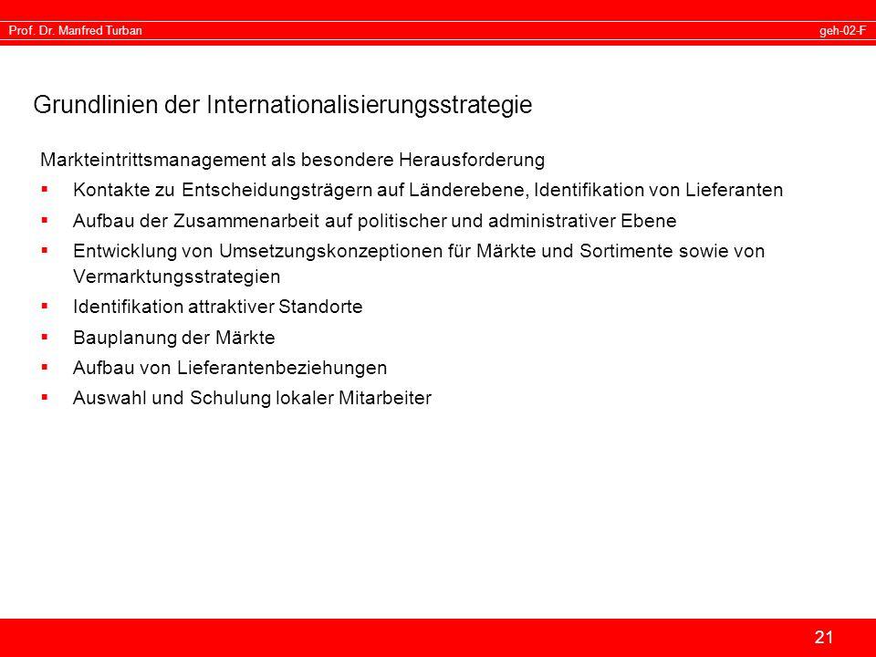geh-02-FProf. Dr. Manfred Turban 21 Grundlinien der Internationalisierungsstrategie Markteintrittsmanagement als besondere Herausforderung Kontakte zu