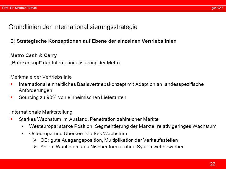 geh-02-FProf. Dr. Manfred Turban 22 Grundlinien der Internationalisierungsstrategie B) Strategische Konzeptionen auf Ebene der einzelnen Vertriebslini