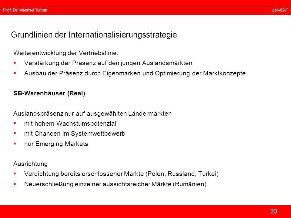 geh-02-FProf. Dr. Manfred Turban 23 Grundlinien der Internationalisierungsstrategie Weiterentwicklung der Vertriebslinie: Verstärkung der Präsenz auf