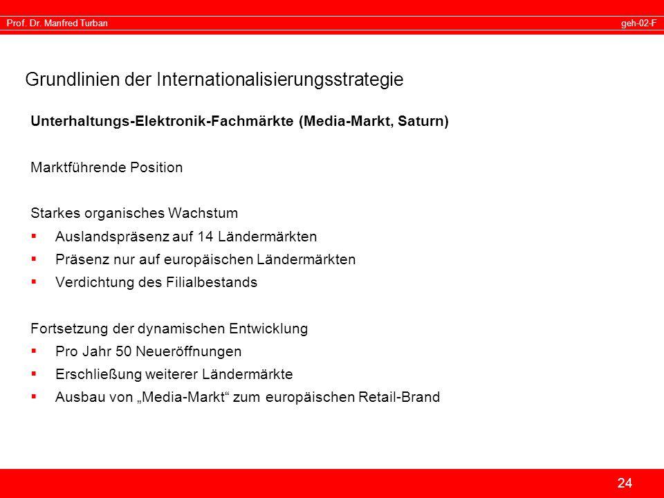 geh-02-FProf. Dr. Manfred Turban 24 Grundlinien der Internationalisierungsstrategie Unterhaltungs-Elektronik-Fachmärkte (Media-Markt, Saturn) Marktfüh