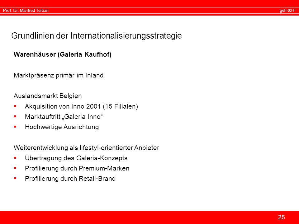 geh-02-FProf. Dr. Manfred Turban 25 Grundlinien der Internationalisierungsstrategie Warenhäuser (Galeria Kaufhof) Marktpräsenz primär im Inland Auslan