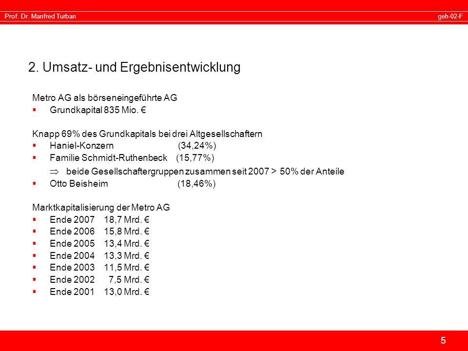 geh-02-FProf. Dr. Manfred Turban 5 2. Umsatz- und Ergebnisentwicklung Metro AG als börseneingeführte AG Grundkapital 835 Mio. Knapp 69% des Grundkapit