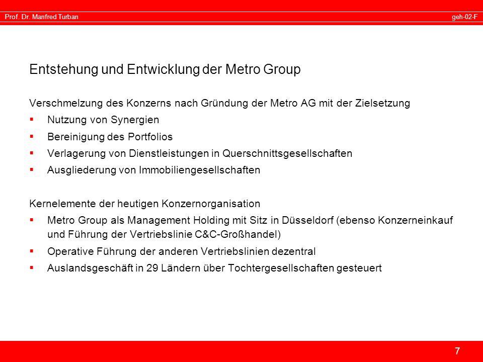 geh-02-FProf. Dr. Manfred Turban 7 Entstehung und Entwicklung der Metro Group Verschmelzung des Konzerns nach Gründung der Metro AG mit der Zielsetzun