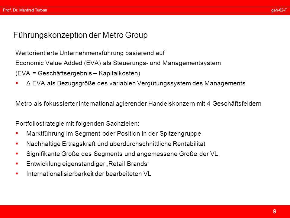 geh-02-FProf. Dr. Manfred Turban 9 Führungskonzeption der Metro Group Wertorientierte Unternehmensführung basierend auf Economic Value Added (EVA) als
