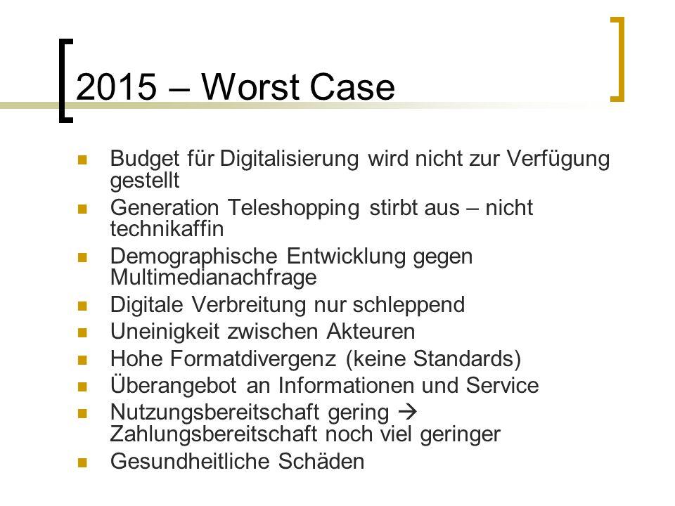 2015 – Worst Case Budget für Digitalisierung wird nicht zur Verfügung gestellt Generation Teleshopping stirbt aus – nicht technikaffin Demographische