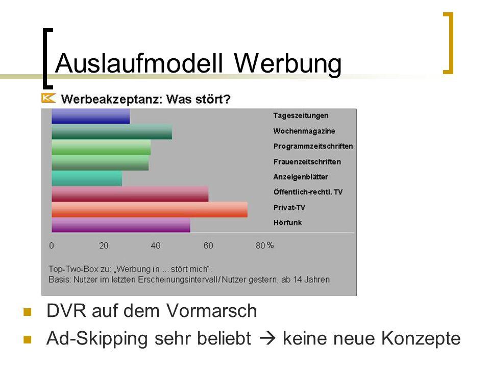Auslaufmodell Werbung DVR auf dem Vormarsch Ad-Skipping sehr beliebt keine neue Konzepte