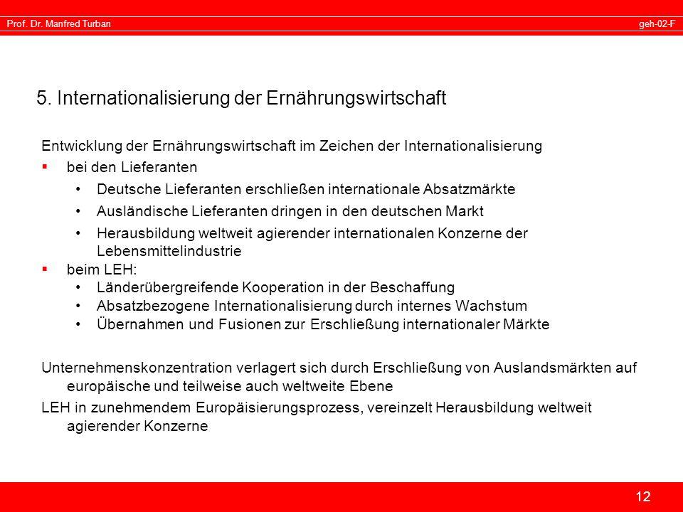 geh-02-FProf. Dr. Manfred Turban 12 5. Internationalisierung der Ernährungswirtschaft Entwicklung der Ernährungswirtschaft im Zeichen der Internationa