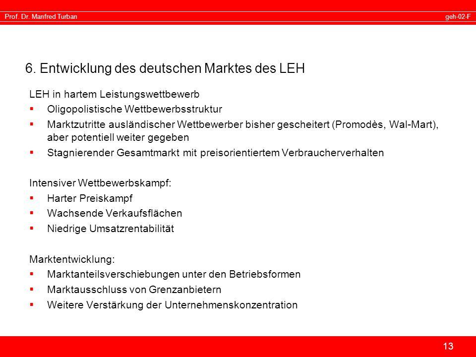 geh-02-FProf. Dr. Manfred Turban 13 6. Entwicklung des deutschen Marktes des LEH LEH in hartem Leistungswettbewerb Oligopolistische Wettbewerbsstruktu