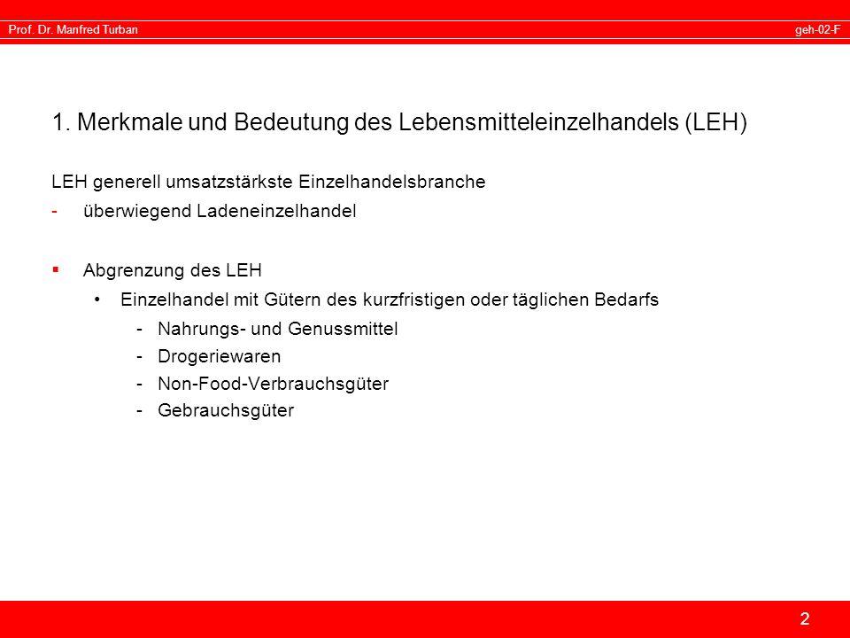 geh-02-FProf. Dr. Manfred Turban 2 1. Merkmale und Bedeutung des Lebensmitteleinzelhandels (LEH) LEH generell umsatzstärkste Einzelhandelsbranche -übe