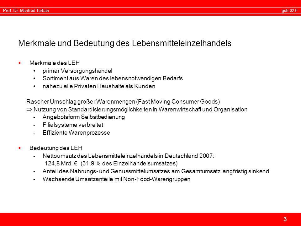 geh-02-FProf. Dr. Manfred Turban 3 Merkmale und Bedeutung des Lebensmitteleinzelhandels Merkmale des LEH primär Versorgungshandel Sortiment aus Waren