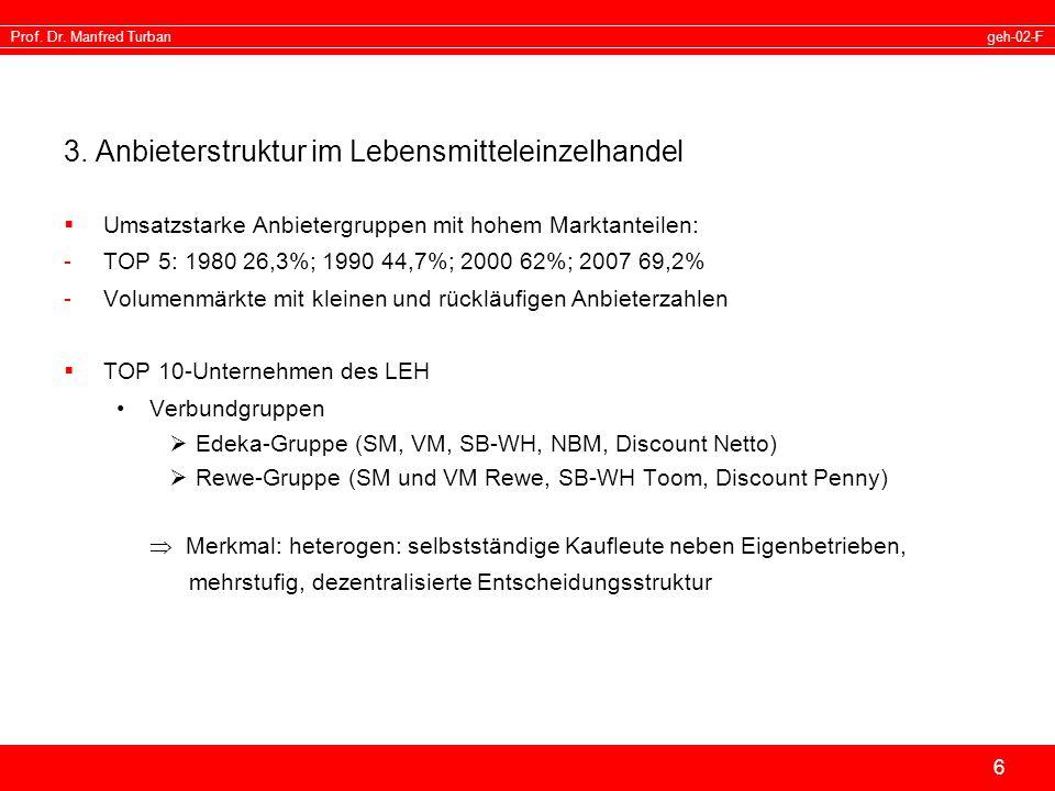 geh-02-FProf. Dr. Manfred Turban 6 3. Anbieterstruktur im Lebensmitteleinzelhandel Umsatzstarke Anbietergruppen mit hohem Marktanteilen: -TOP 5: 1980