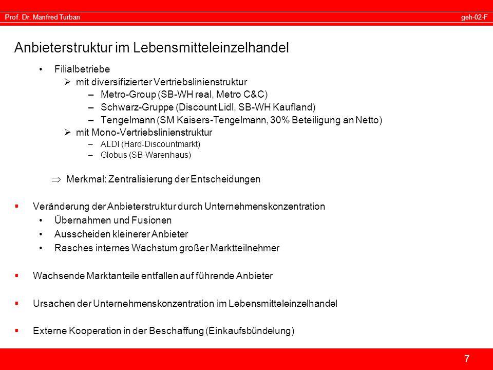 geh-02-FProf. Dr. Manfred Turban 7 Filialbetriebe mit diversifizierter Vertriebslinienstruktur –Metro-Group (SB-WH real, Metro C&C) –Schwarz-Gruppe (D