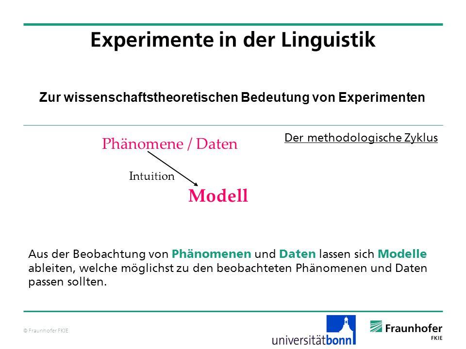 © Fraunhofer FKIE Zur wissenschaftstheoretischen Bedeutung von Experimenten Experimente in der Linguistik Modell Phänomene / Daten Intuition Der metho