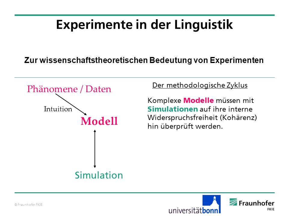 © Fraunhofer FKIE Zur wissenschaftstheoretischen Bedeutung von Experimenten Experimente in der Linguistik Modell Phänomene / Daten Simulation Intuitio