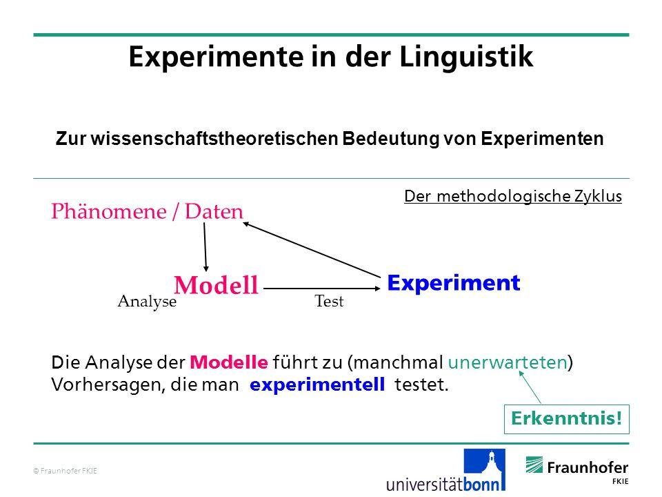 © Fraunhofer FKIE Zur wissenschaftstheoretischen Bedeutung von Experimenten Experimente in der Linguistik Modell Phänomene / Daten Experiment Der meth