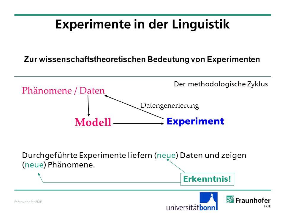 © Fraunhofer FKIE Zur wissenschaftstheoretischen Bedeutung von Experimenten Experimente in der Linguistik Modell Phänomene / Daten Experiment Datengen