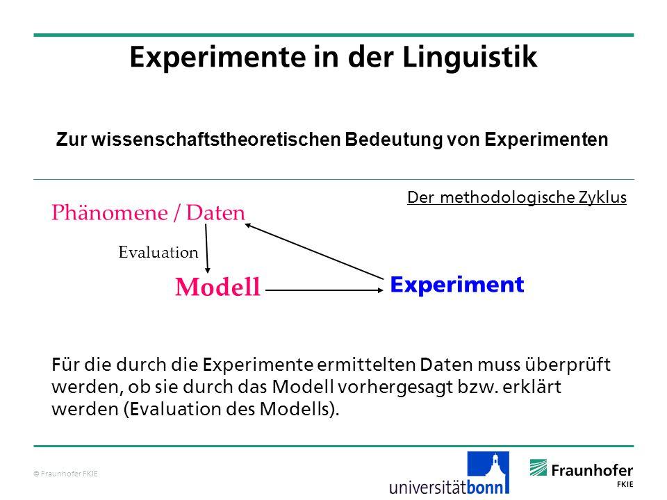 © Fraunhofer FKIE Zur wissenschaftstheoretischen Bedeutung von Experimenten Experimente in der Linguistik Modell Phänomene / Daten Experiment Evaluati