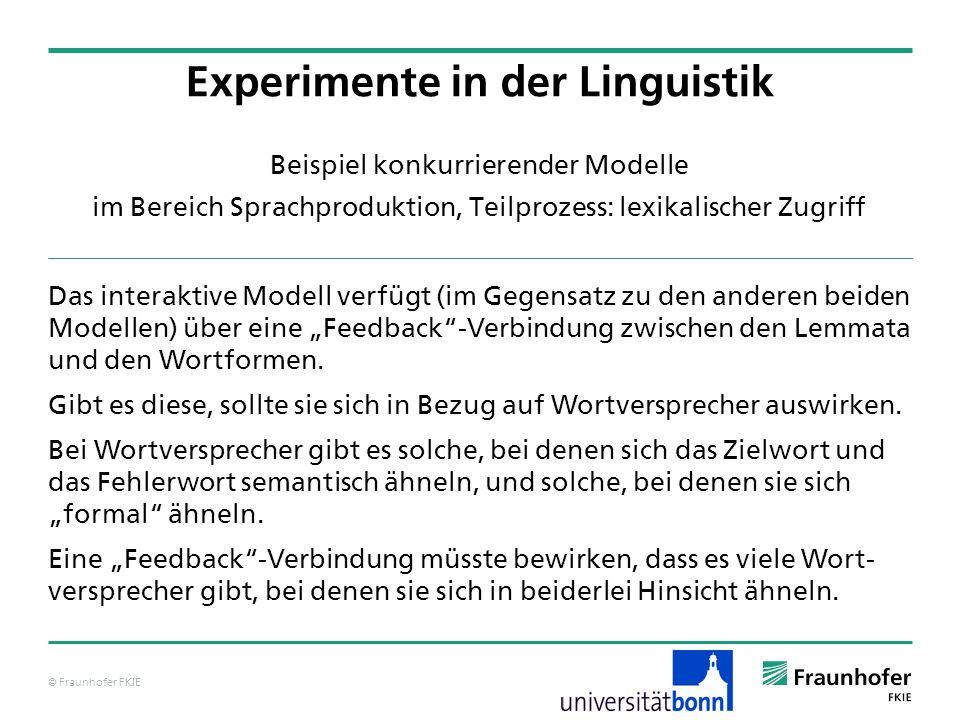 © Fraunhofer FKIE Beispiel konkurrierender Modelle im Bereich Sprachproduktion, Teilprozess: lexikalischer Zugriff Das interaktive Modell verfügt (im