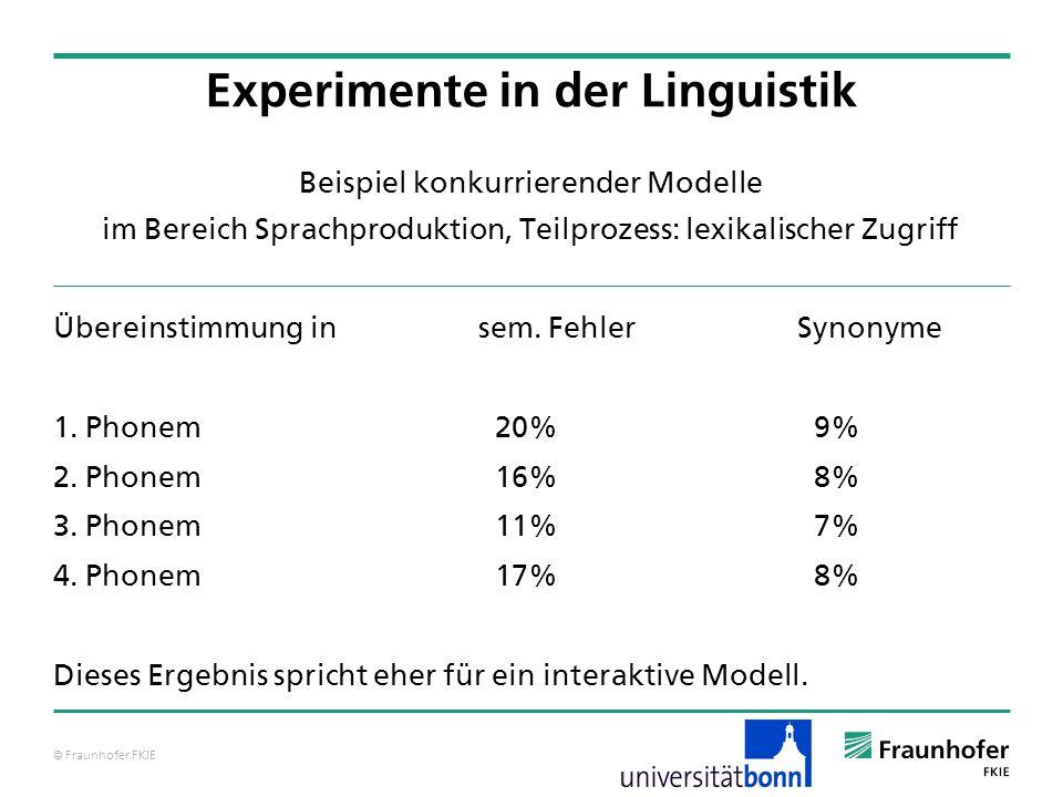 © Fraunhofer FKIE Beispiel konkurrierender Modelle im Bereich Sprachproduktion, Teilprozess: lexikalischer Zugriff Übereinstimmung in sem. FehlerSynon