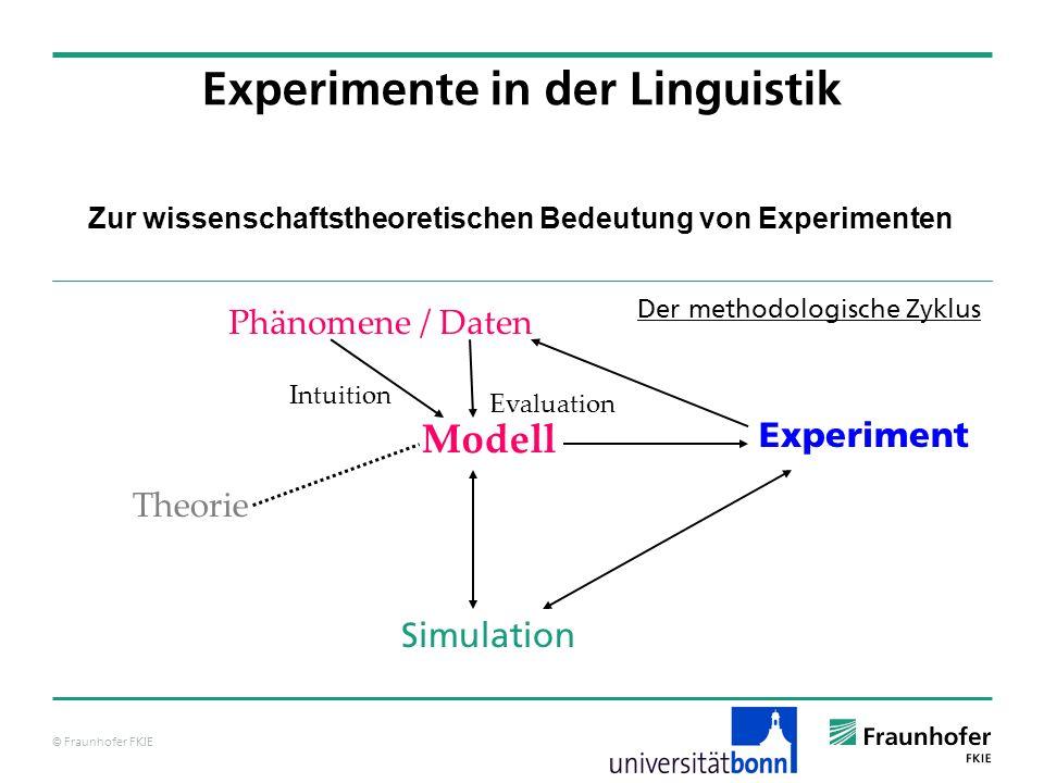 © Fraunhofer FKIE Zur wissenschaftstheoretischen Bedeutung von Experimenten Experimente in der Linguistik Modell Phänomene / Daten Experiment Datengenerierung Der methodologische Zyklus Durchgeführte Experimente liefern (neue) Daten und zeigen (neue) Phänomene.