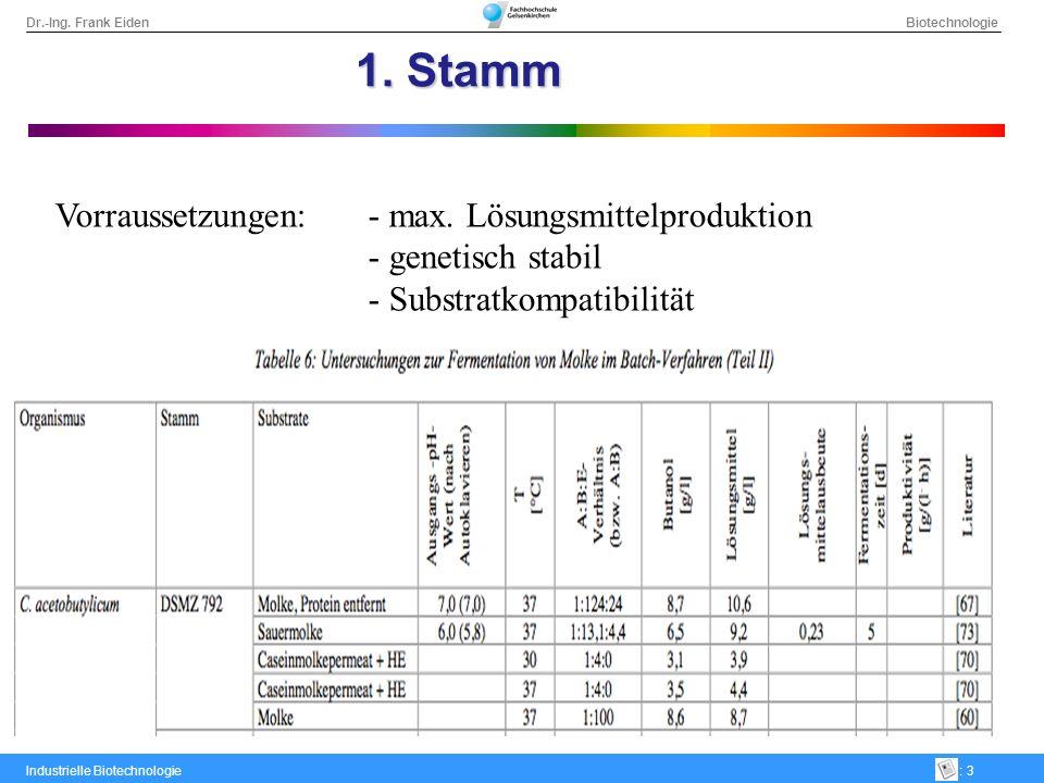 Dr.-Ing. Frank Eiden Biotechnologie Industrielle Biotechnologie: 3 1. Stamm Vorraussetzungen: - max. Lösungsmittelproduktion - genetisch stabil - Subs