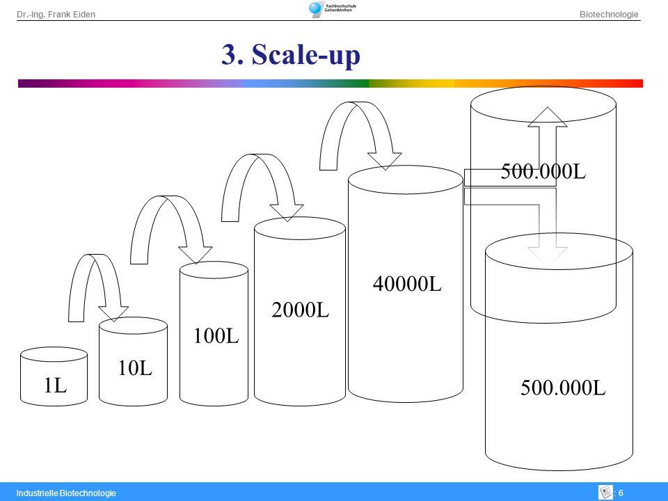 Dr.-Ing. Frank Eiden Biotechnologie Industrielle Biotechnologie: 6 3. Scale-up 1L 10L 100L 2000L 40000L 500.000L