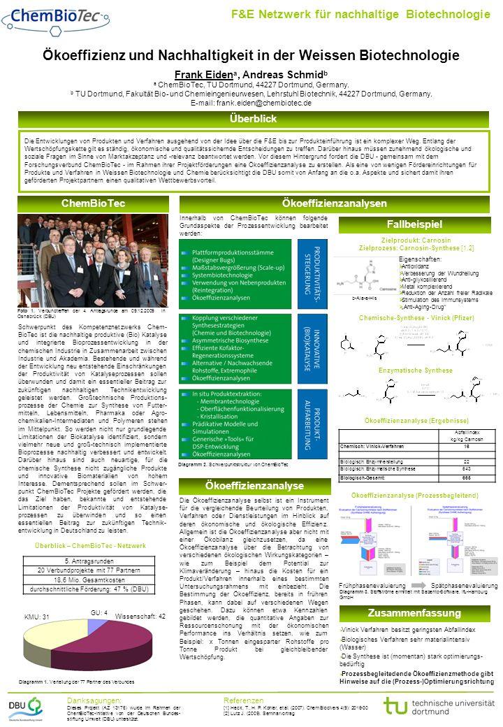 F&E Netzwerk für nachhaltige Biotechnologie Überblick Dieses Projekt (AZ 13176) wurde im Rahmen der ChemBioTec-Initiative von der Deutschen Bundes- stiftung Umwelt (DBU) unterstützt.