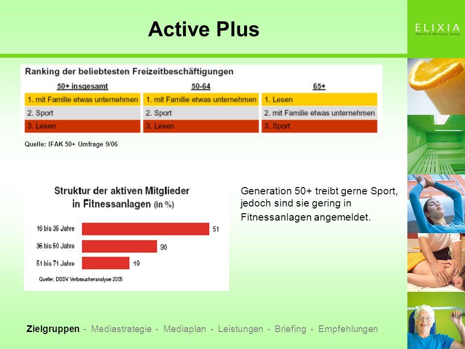 Active Plus Zielgruppen - Mediastrategie - Mediaplan - Leistungen - Briefing - Empfehlungen Generation 50+ treibt gerne Sport, jedoch sind sie gering