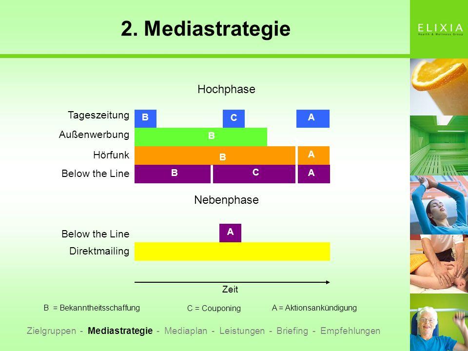 2. Mediastrategie Zielgruppen - Mediastrategie - Mediaplan - Leistungen - Briefing - Empfehlungen B = Bekanntheitsschaffung Tageszeitung Außenwerbung