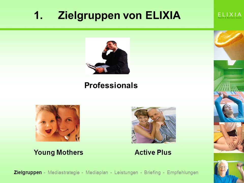 Young Mothers Zielgruppen - Mediastrategie - Mediaplan - Leistungen - Briefing - Empfehlungen Frauen und Männer sind vergleichbar sportlich aktiv Laut DSSV-Verbraucheranalyse 2005 sind 62% der Studiomitglieder Männer schlummerndes Potential bei Frauen allgemein Gerade mit einem Kleinkind ist es schwierig für Frauen Sport zu treiben Nur 7,43 % aller sportinteressierten Mütter mit kleinen Kindern besuchen ein Fitnessstudio (AWA 2006) Angebot von Kinderbetreuung bei ELIXIA, soll gerade die Mütter ansprechen