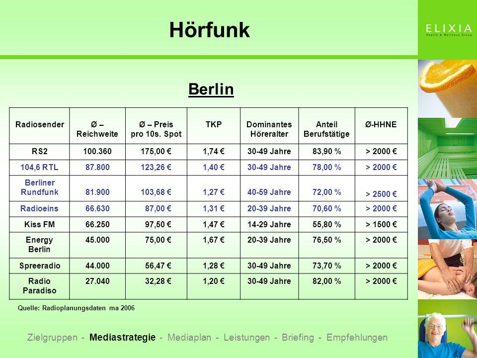 Hörfunk Berlin Zielgruppen - Mediastrategie - Mediaplan - Leistungen - Briefing - Empfehlungen RadiosenderØ – Reichweite Ø – Preis pro 10s. Spot TKPDo