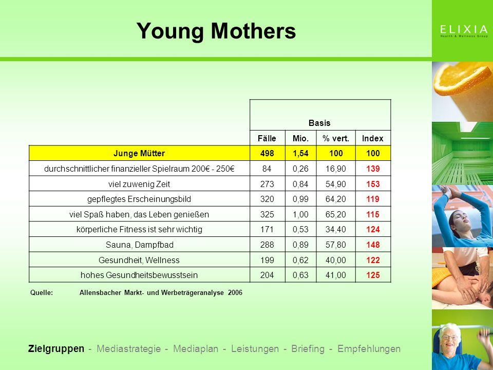 Young Mothers Zielgruppen - Mediastrategie - Mediaplan - Leistungen - Briefing - Empfehlungen Quelle:Allensbacher Markt- und Werbeträgeranalyse 2006 B