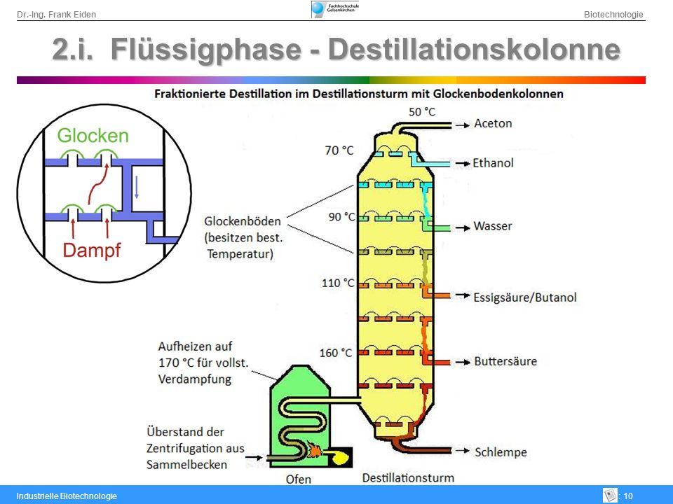 Dr.-Ing. Frank Eiden Biotechnologie Industrielle Biotechnologie: 10 2.i. Flüssigphase - Destillationskolonne