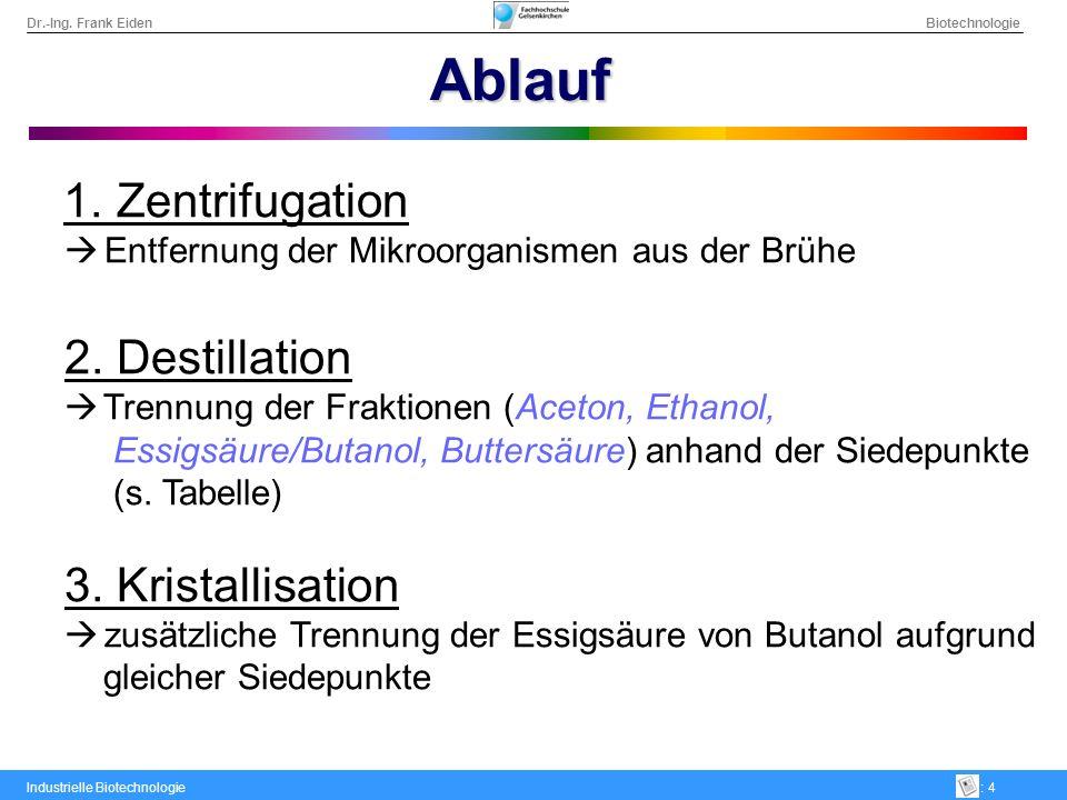 Dr.-Ing. Frank Eiden Biotechnologie Industrielle Biotechnologie: 4 Ablauf 1. Zentrifugation Entfernung der Mikroorganismen aus der Brühe 2. Destillati