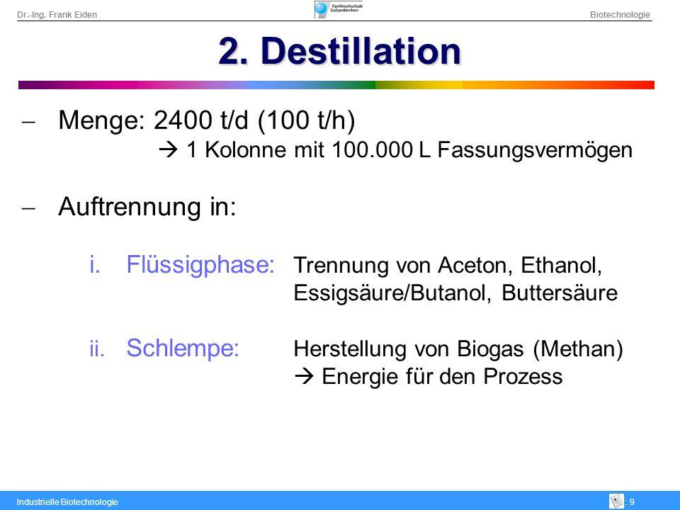 Dr.-Ing. Frank Eiden Biotechnologie Industrielle Biotechnologie: 9 2. Destillation Menge: 2400 t/d (100 t/h) 1 Kolonne mit 100.000 L Fassungsvermögen