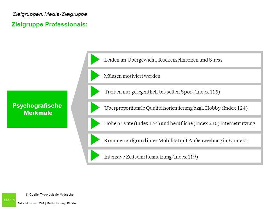 Zielgruppen: Media-Zielgruppe Zielgruppe Professionals: Seite 10 Januar 2007 | Mediaplanung: ELIXIA Leiden an Übergewicht, Rückenschmerzen und Stress