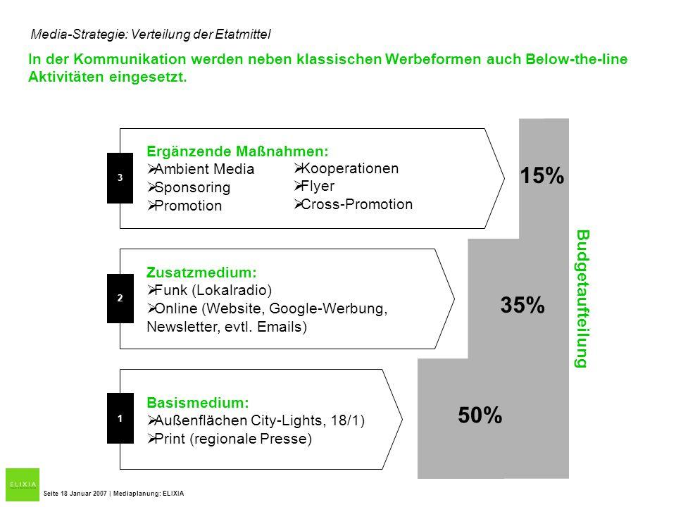 Media-Strategie: Verteilung der Etatmittel Seite 18 Januar 2007 | Mediaplanung: ELIXIA In der Kommunikation werden neben klassischen Werbeformen auch