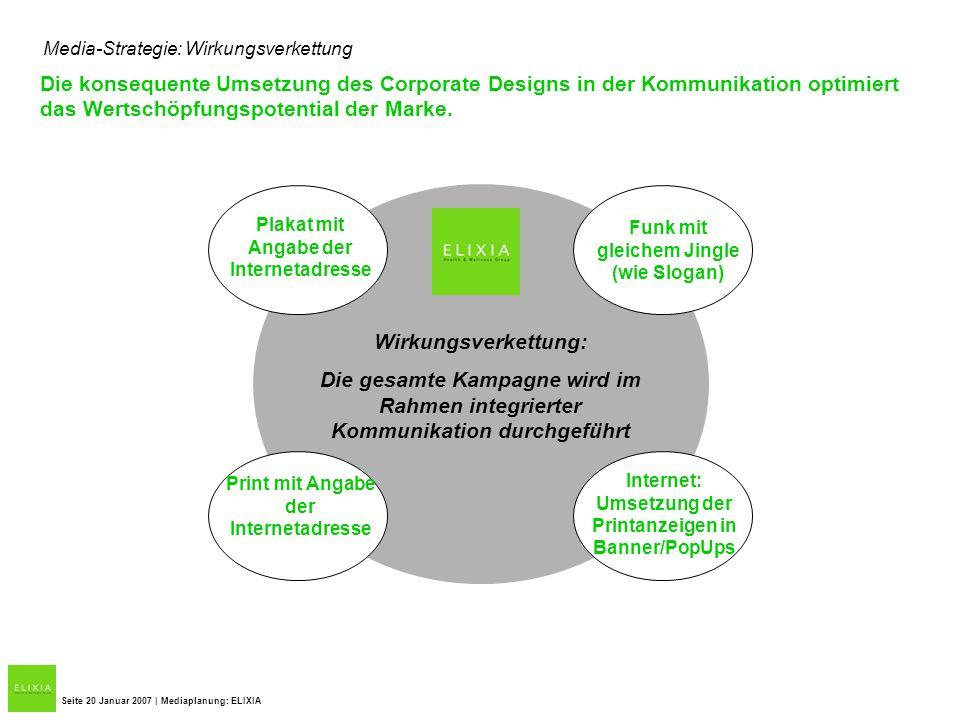 Media-Strategie: Wirkungsverkettung Die konsequente Umsetzung des Corporate Designs in der Kommunikation optimiert das Wertschöpfungspotential der Mar