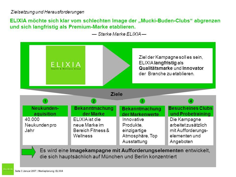 Zielsetzung und Herausforderungen Starke Marke ELIXIA Ziel der Kampagne soll es sein, ELIXIA langfristig als Qualitätsmarke und Innovator der Branche