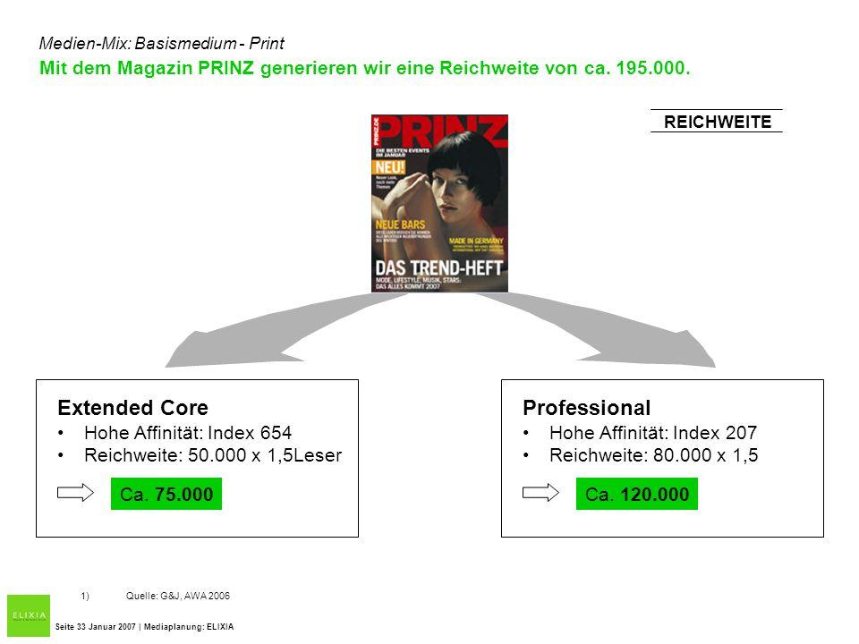 Mit dem Magazin PRINZ generieren wir eine Reichweite von ca. 195.000. Seite 33 Januar 2007 | Mediaplanung: ELIXIA Medien-Mix: Basismedium - Print Exte
