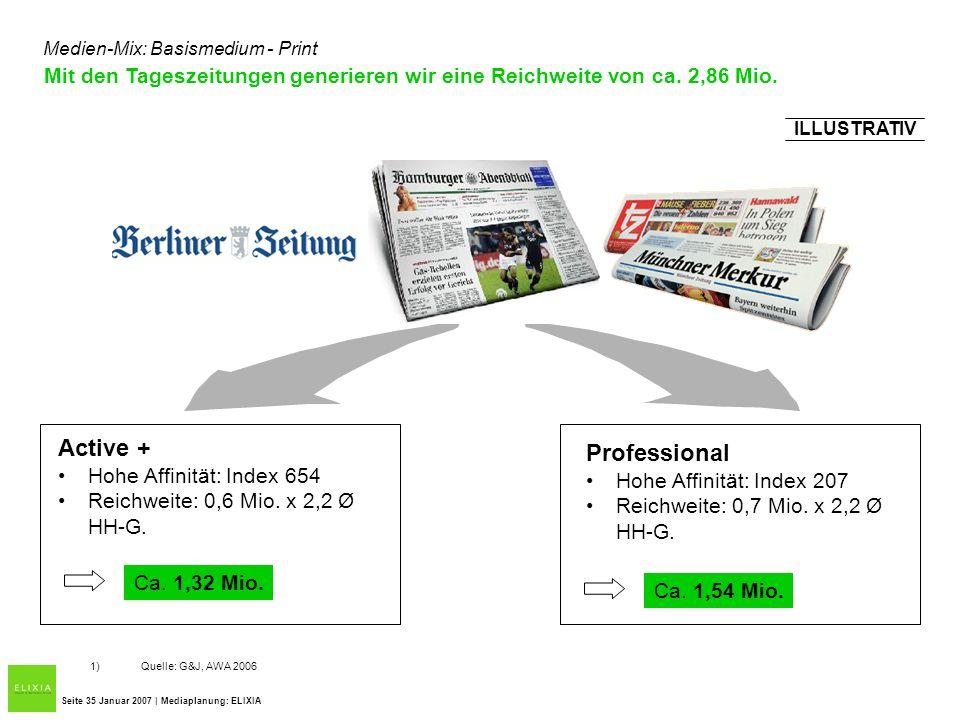 Mit den Tageszeitungen generieren wir eine Reichweite von ca. 2,86 Mio. Seite 35 Januar 2007 | Mediaplanung: ELIXIA Medien-Mix: Basismedium - Print Ac