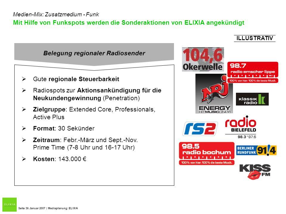 Mit Hilfe von Funkspots werden die Sonderaktionen von ELIXIA angekündigt Seite 36 Januar 2007 | Mediaplanung: ELIXIA Medien-Mix: Zusatzmedium - Funk B